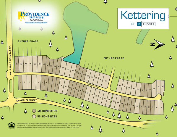 Kettering at eTown Site Map