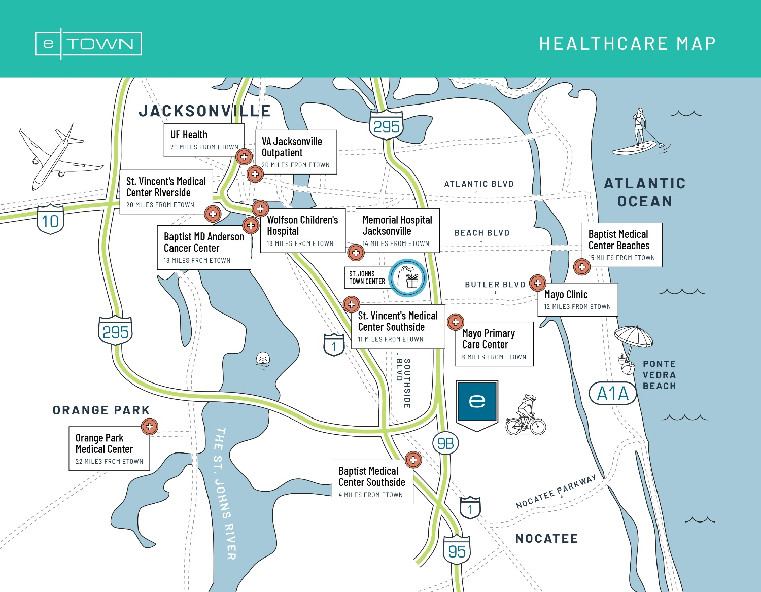eTown Regional Healthcare Map